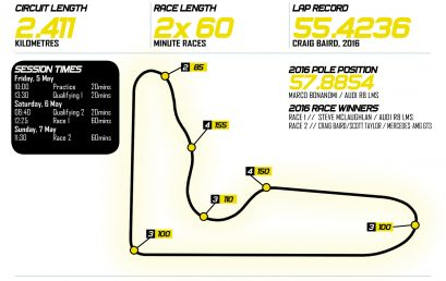 Barbagallo Infographic